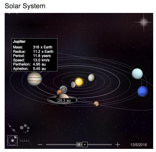 carte du système solaire Une carte interactive du système solaire dans Bing – PortailEduc
